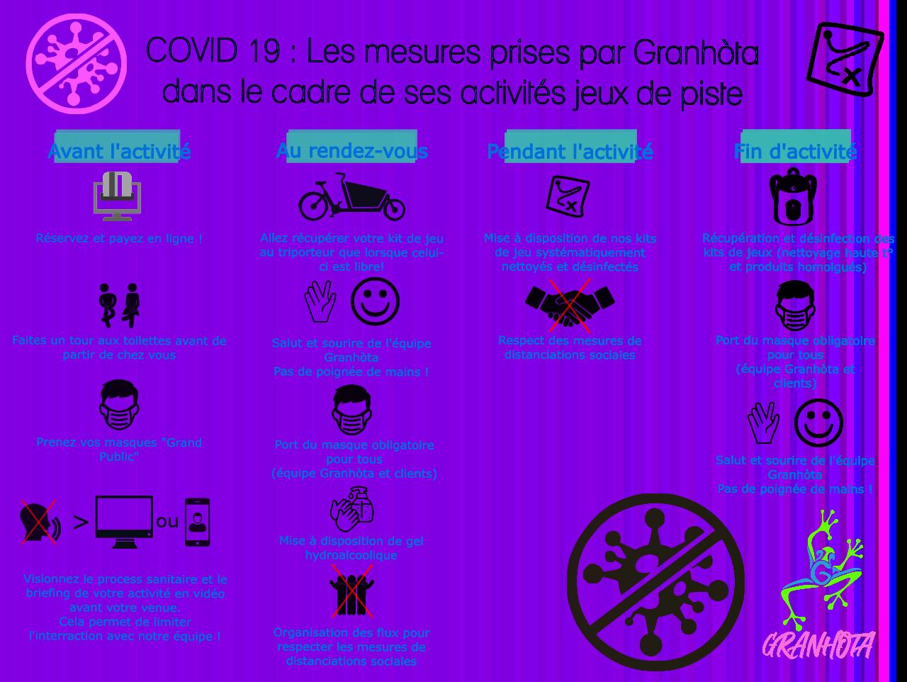 mesures-covid-19-granhota-canoe-kayak